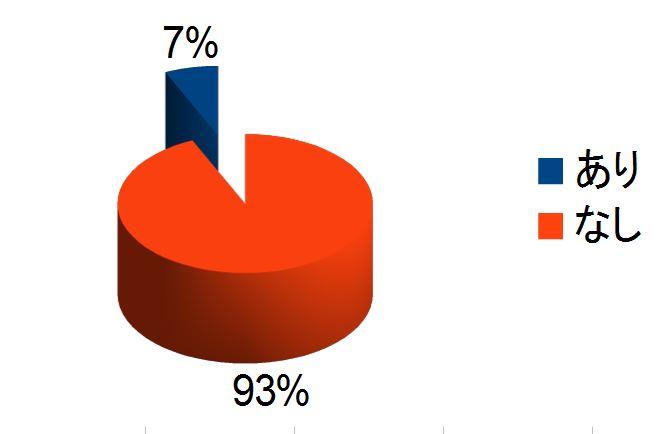 %e9%a3%9f%e7%89%a9%e3%82%a2%e3%83%ac%e3%83%ab%e3%82%ae%e3%83%bc