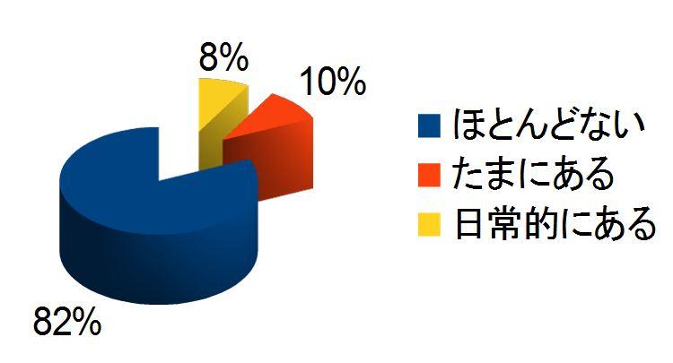 %e9%a3%9f%e3%81%b5%e3%82%93