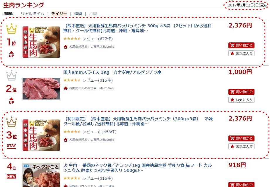 namaniku - 生肉のドッグフード!?熊本の馬肉パラパラミンチをお取り寄せしてみた!